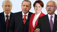 Son ankette şaşırtan sonuç! AK Parti yüzde 30'un, CHP ise yüzde 20'nin altını gördü